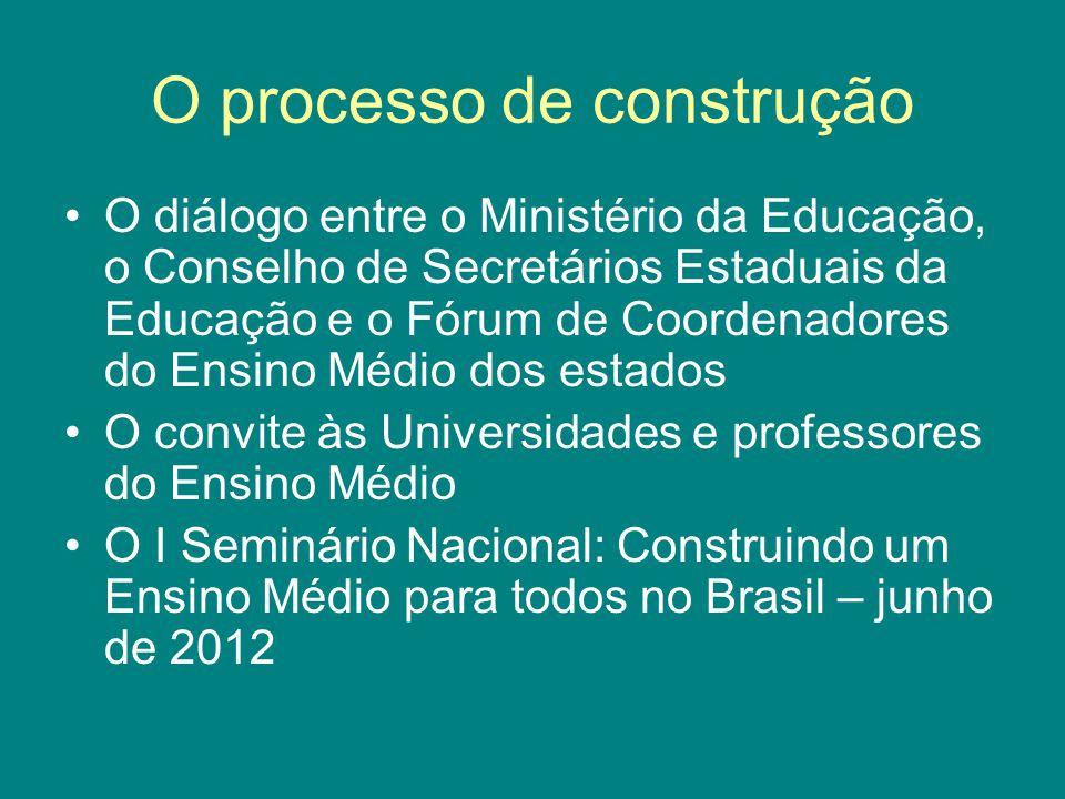 O processo de construção O diálogo entre o Ministério da Educação, o Conselho de Secretários Estaduais da Educação e o Fórum de Coordenadores do Ensin