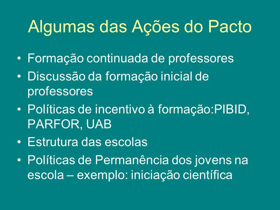 Algumas das Ações do Pacto Formação continuada de professores Discussão da formação inicial de professores Políticas de incentivo à formação:PIBID, PA