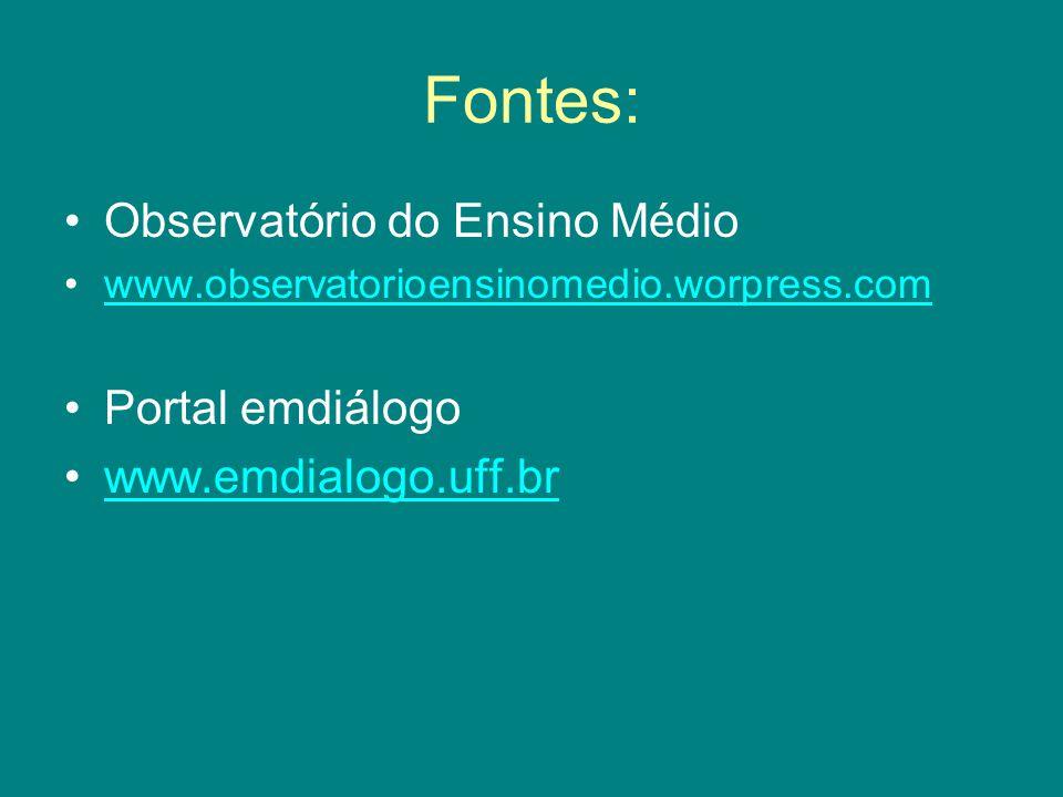 Fontes: Observatório do Ensino Médio www.observatorioensinomedio.worpress.com Portal emdiálogo www.emdialogo.uff.br