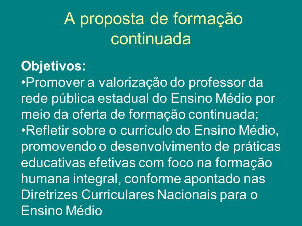 A proposta de formação continuada Objetivos: Promover a valorização do professor da rede pública estadual do Ensino Médio por meio da oferta de formaç