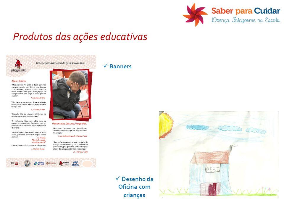  Banners  Desenho da Oficina com crianças Produtos das ações educativas