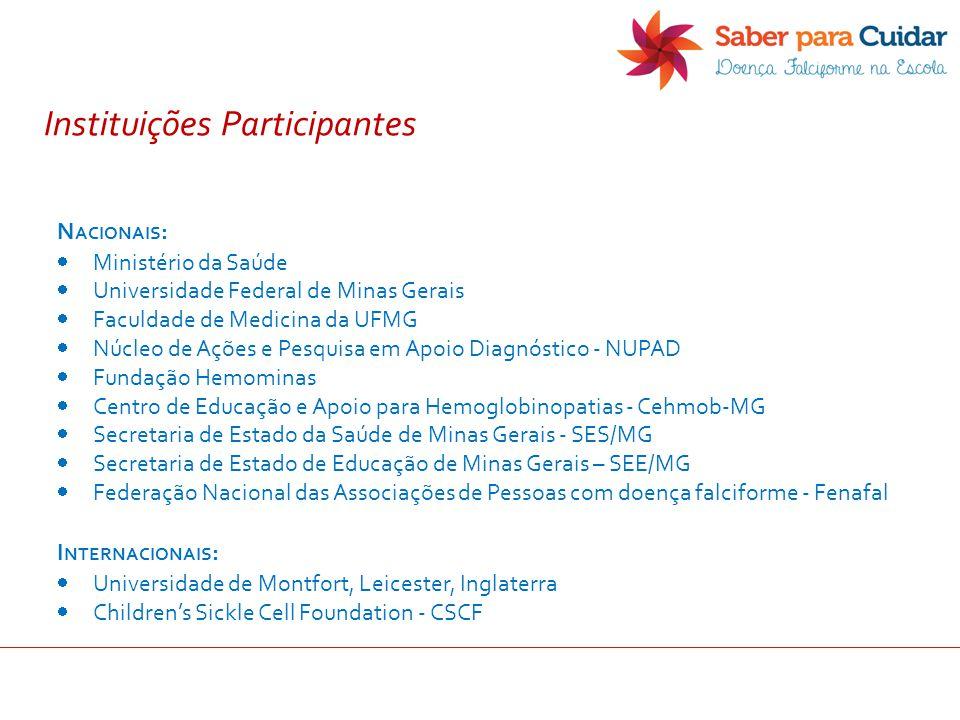 Instituições Participantes N ACIONAIS :  Ministério da Saúde  Universidade Federal de Minas Gerais  Faculdade de Medicina da UFMG  Núcleo de Ações
