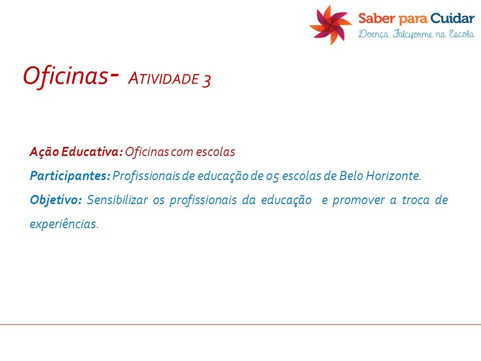 Ação Educativa: Oficinas com escolas Participantes: Profissionais de educação de 05 escolas de Belo Horizonte. Objetivo: Sensibilizar os profissionais