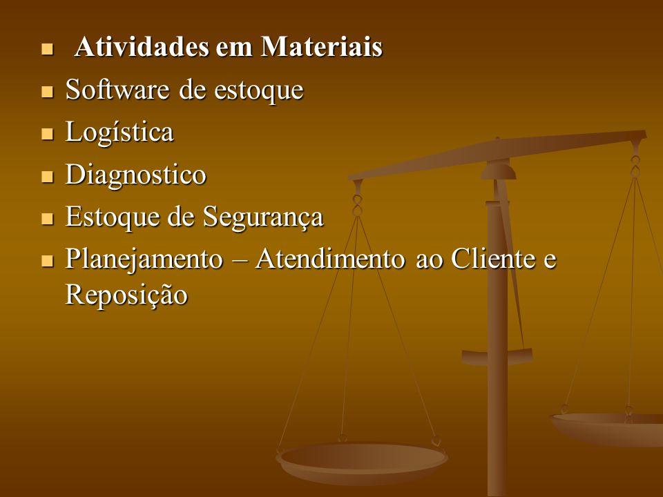 Atividades em Materiais Atividades em Materiais Software de estoque Software de estoque Logística Logística Diagnostico Diagnostico Estoque de Seguran