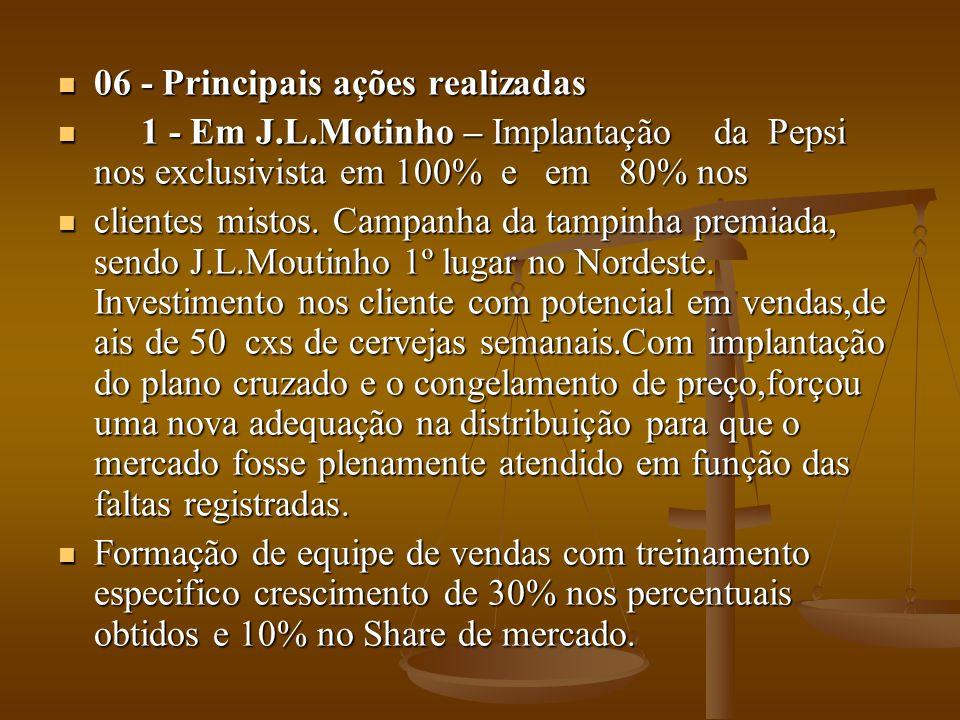 06 - Principais ações realizadas 06 - Principais ações realizadas 1 - Em J.L.Motinho – Implantação da Pepsi nos exclusivista em 100% e em 80% nos 1 -