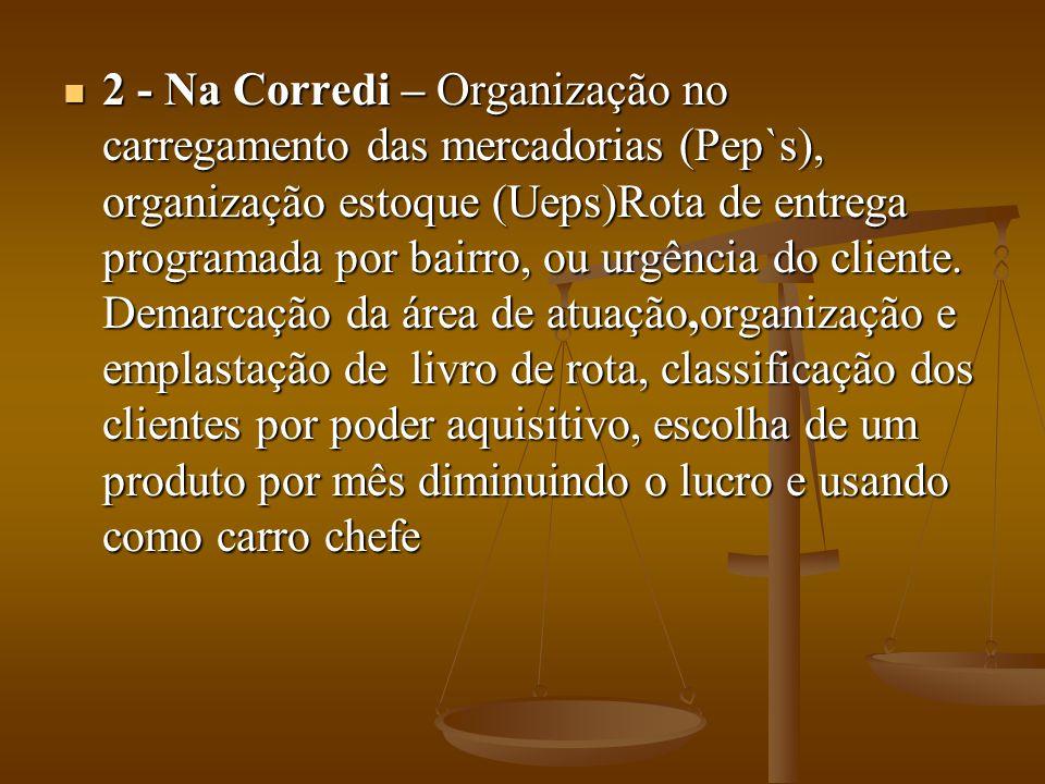 2 - Na Corredi – Organização no carregamento das mercadorias (Pep`s), organização estoque (Ueps)Rota de entrega programada por bairro, ou urgência do