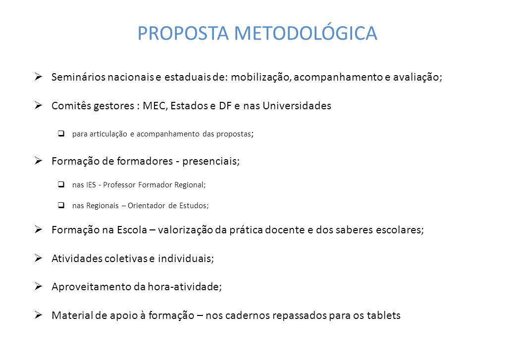 PROPOSTA METODOLÓGICA  Seminários nacionais e estaduais de: mobilização, acompanhamento e avaliação;  Comitês gestores : MEC, Estados e DF e nas Uni