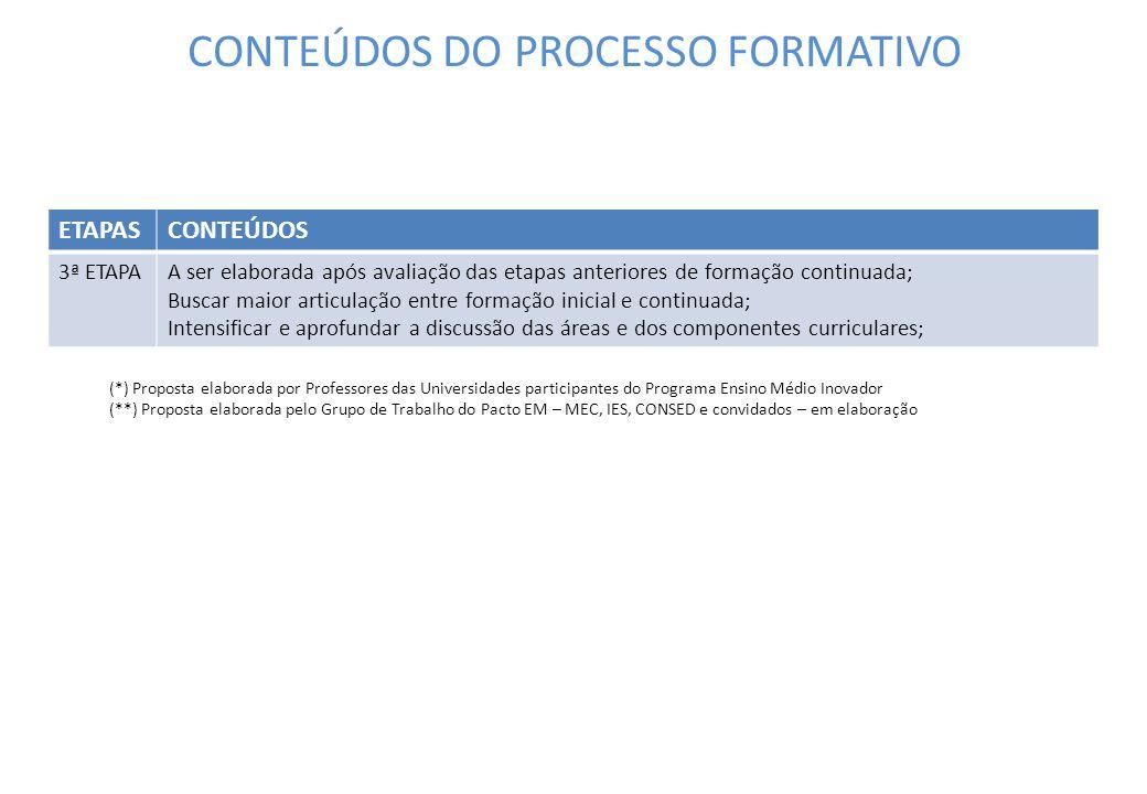 CONTEÚDOS DO PROCESSO FORMATIVO ETAPASCONTEÚDOS 3ª ETAPAA ser elaborada após avaliação das etapas anteriores de formação continuada; Buscar maior arti