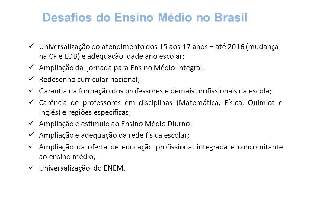 CRONOGRAMA DE TRABALHO ATIVIDADESPREVISÃO 1º Seminário Nacional do Ensino Médio - Mobilização31/out.