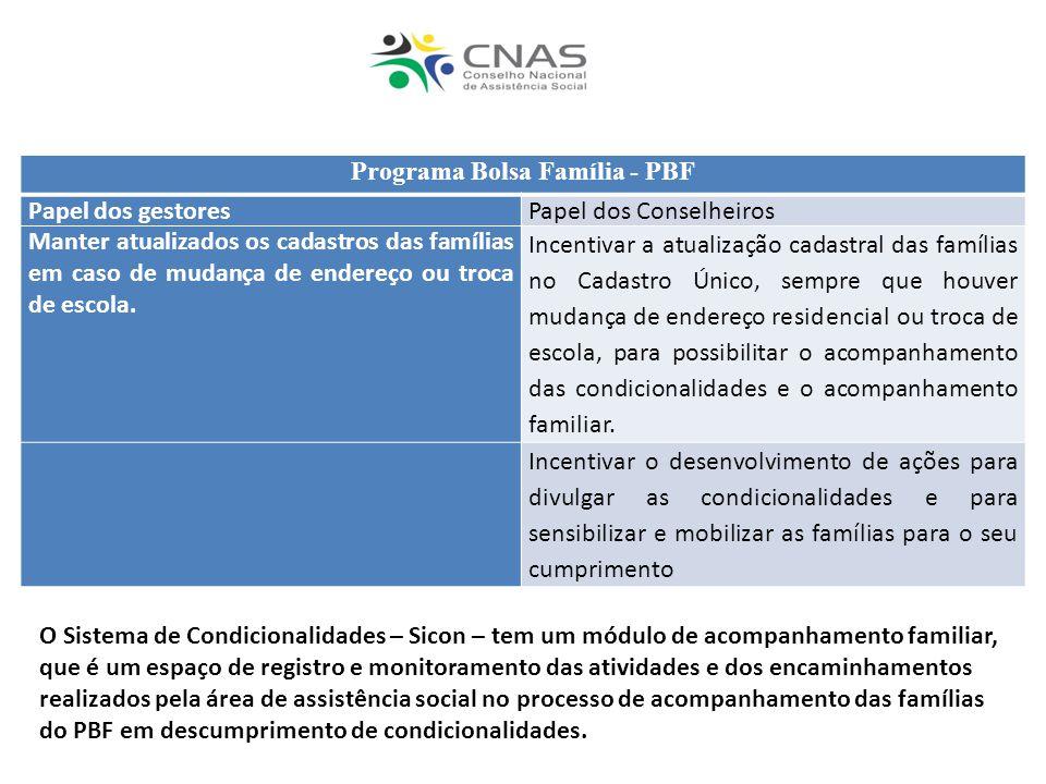 Programa Bolsa Família - PBF Papel dos gestoresPapel dos Conselheiros Manter atualizados os cadastros das famílias em caso de mudança de endereço ou troca de escola.