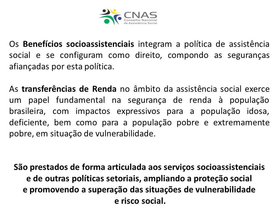 Os Benefícios socioassistenciais integram a política de assistência social e se configuram como direito, compondo as seguranças afiançadas por esta política.