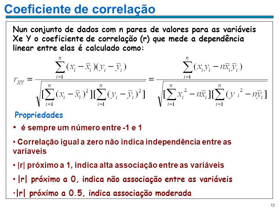 13 Coeficiente de correlação Nun conjunto de dados com n pares de valores para as variáveis Xe Y o coeficiente de correlação (r) que mede a dependência linear entre elas é calculado como: Propriedades é sempre um número entre -1 e 1 Correlação igual a zero não indica independência entre as variaveis |r| próximo a 1, indica alta associação entre as variáveis |r| próximo a 0, indica não associação entre as variáveis |r| próximo a 0.5, indica associação moderada
