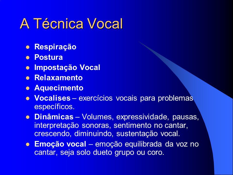A Técnica Vocal Respiração Postura Impostação Vocal Relaxamento Aquecimento Vocalises – exercícios vocais para problemas específicos. Dinâmicas – Volu