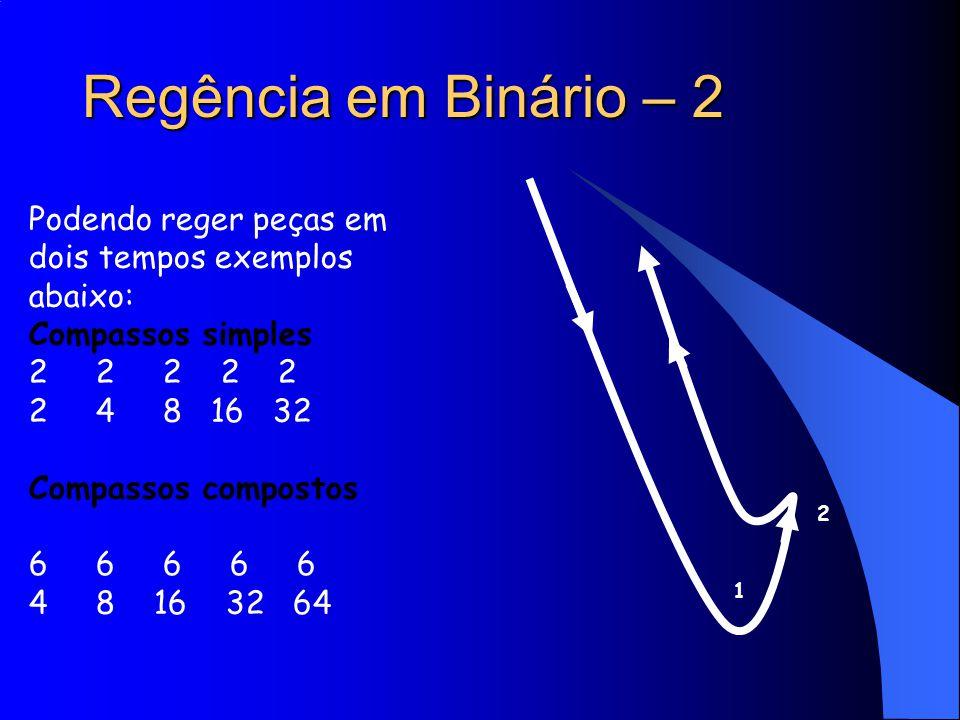 Regência em Binário – 2 Podendo reger peças em dois tempos exemplos abaixo: Compassos simples 2 2 2 2 2 2 4 8 16 32 Compassos compostos 6 6 6 6 6 4 8