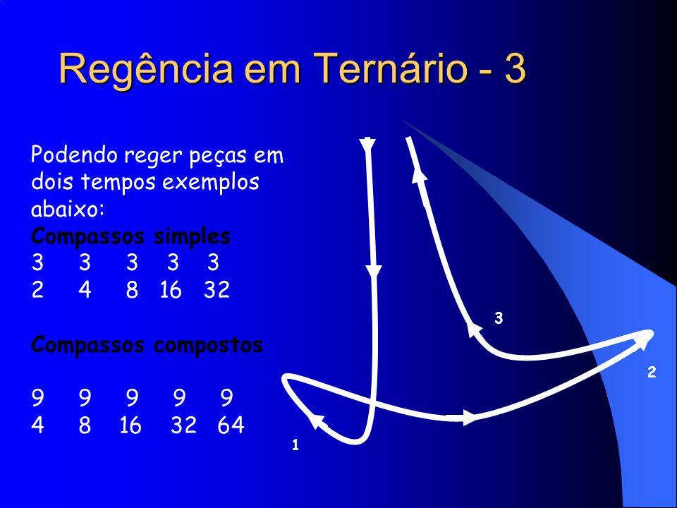 Podendo reger peças em dois tempos exemplos abaixo: Compassos simples 3 3 3 3 3 2 4 8 16 32 Compassos compostos 9 9 9 9 9 4 8 16 32 64 3 2 1 Regência