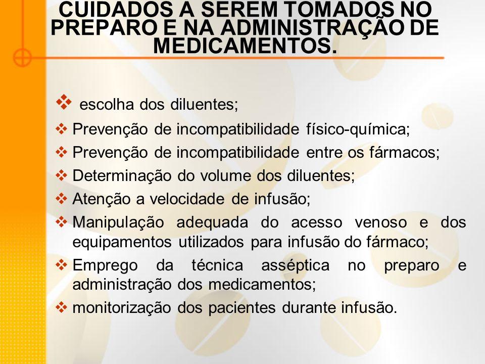 CUIDADOS A SEREM TOMADOS NO PREPARO E NA ADMINISTRAÇÃO DE MEDICAMENTOS.