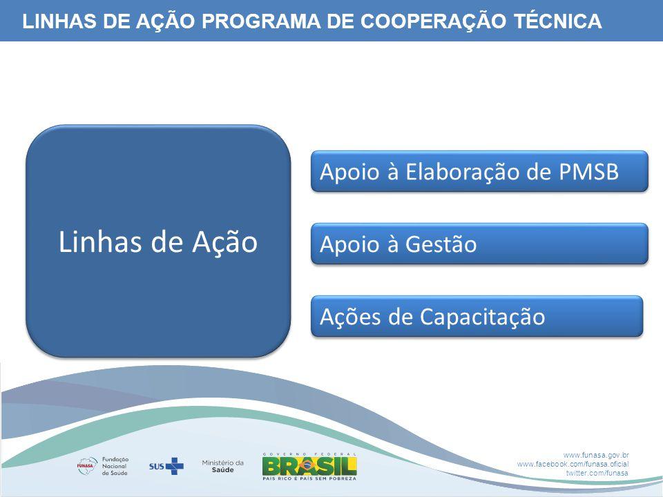 www.funasa.gov.br www.facebook.com/funasa.oficial twitter.com/funasa Apoio à Elaboração de PMSB Apoio à Gestão Ações de Capacitação Linhas de Ação LINHAS DE AÇÃO PROGRAMA DE COOPERAÇÃO TÉCNICA