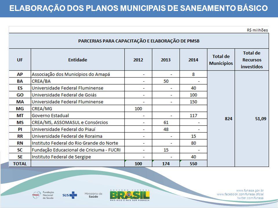 www.funasa.gov.br www.facebook.com/funasa.oficial twitter.com/funasa ELABORAÇÃO DOS PLANOS MUNICIPAIS DE SANEAMENTO BÁSICO