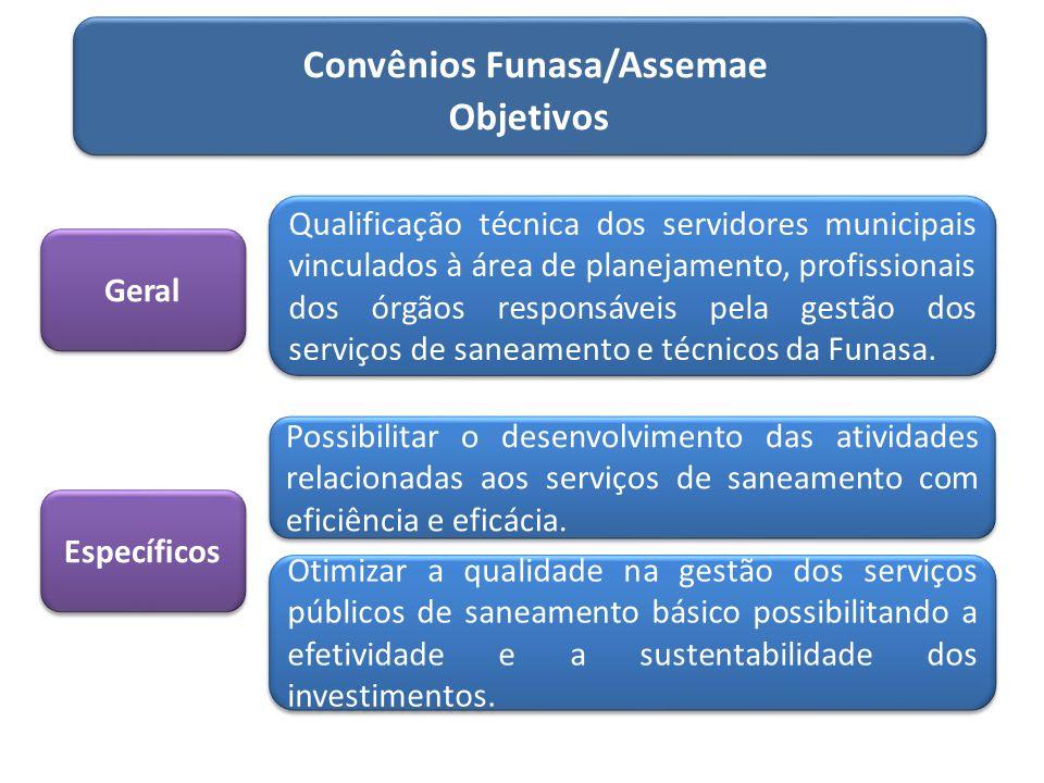 www.funasa.gov.br www.facebook.com/funasa.oficial twitter.com/funasa Geral Convênios Funasa/Assemae Objetivos Convênios Funasa/Assemae Objetivos Quali