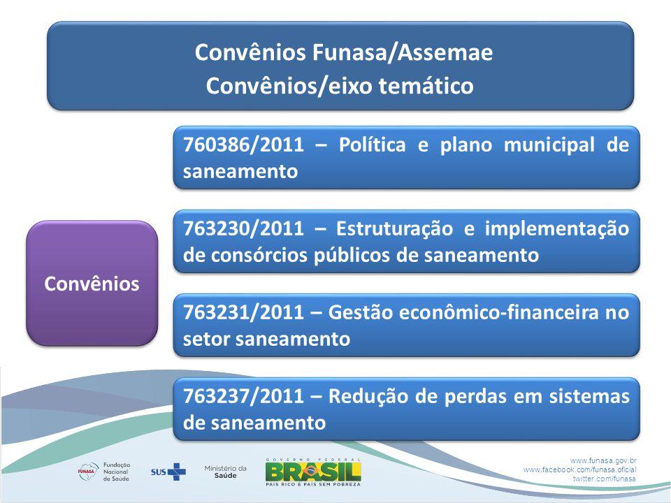 www.funasa.gov.br www.facebook.com/funasa.oficial twitter.com/funasa Convênios Convênios Funasa/Assemae Convênios/eixo temático Convênios Funasa/Assemae Convênios/eixo temático 763237/2011 – Redução de perdas em sistemas de saneamento 763231/2011 – Gestão econômico-financeira no setor saneamento 763230/2011 – Estruturação e implementação de consórcios públicos de saneamento 760386/2011 – Política e plano municipal de saneamento