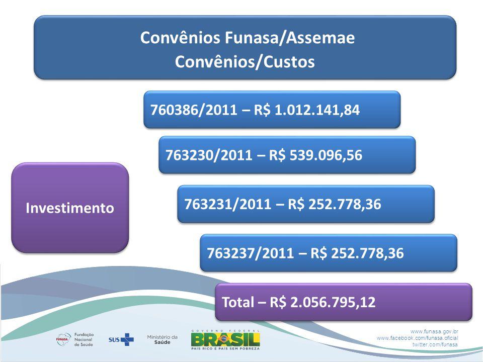 www.funasa.gov.br www.facebook.com/funasa.oficial twitter.com/funasa Investimento Convênios Funasa/Assemae Convênios/Custos Convênios Funasa/Assemae Convênios/Custos 760386/2011 – R$ 1.012.141,84 763230/2011 – R$ 539.096,56 763231/2011 – R$ 252.778,36 763237/2011 – R$ 252.778,36 Total – R$ 2.056.795,12