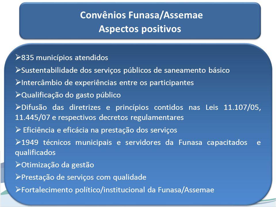 www.funasa.gov.br www.facebook.com/funasa.oficial twitter.com/funasa Convênios Funasa/Assemae Aspectos positivos Convênios Funasa/Assemae Aspectos pos