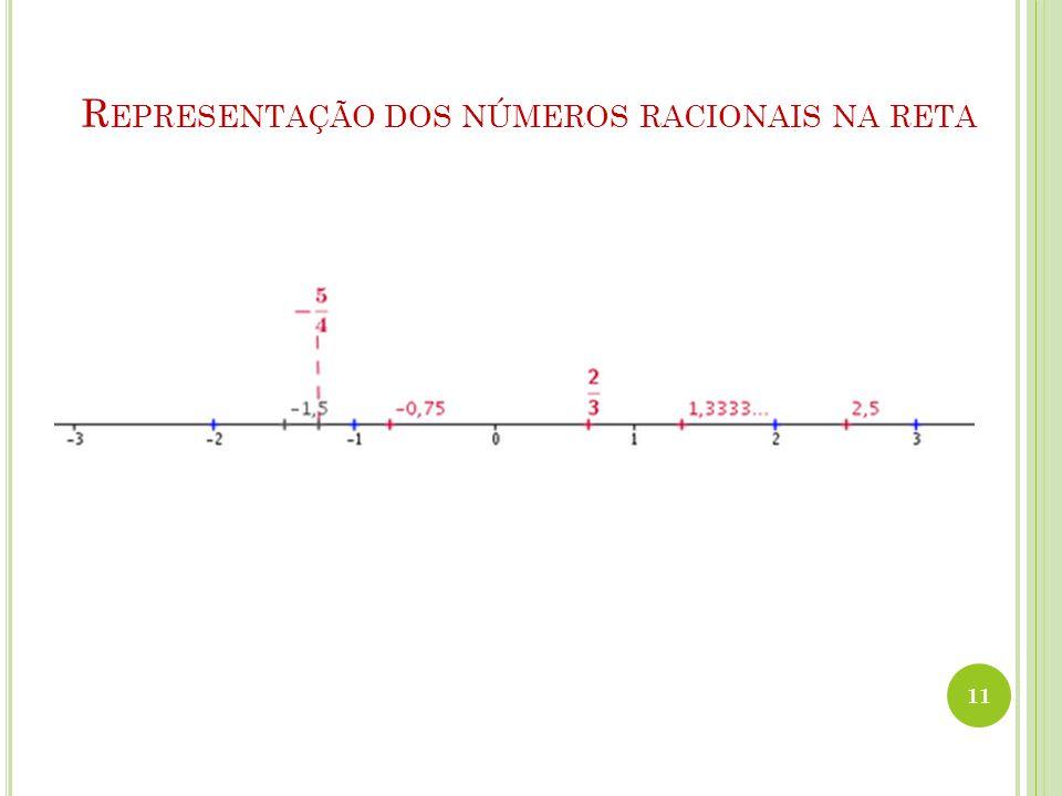 R EPRESENTAÇÃO DOS NÚMEROS RACIONAIS NA RETA 11