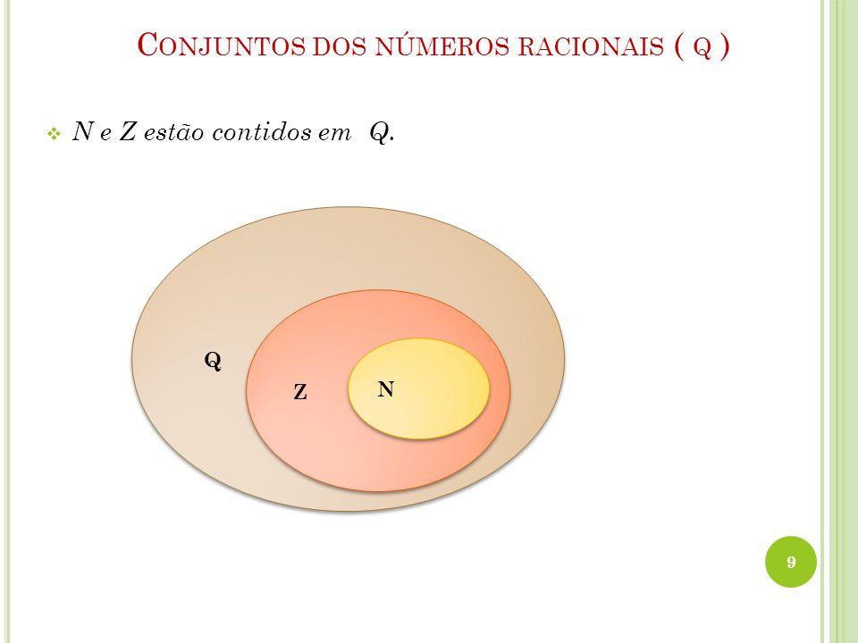 C ONJUNTOS DOS NÚMEROS RACIONAIS ( Q )  N e Z estão contidos em Q. 9 Q Q Z Z N N
