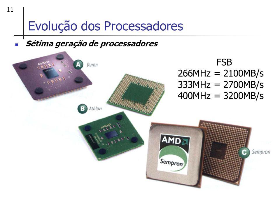 11 Sétima geração de processadores Evolução dos Processadores FSB 266MHz = 2100MB/s 333MHz = 2700MB/s 400MHz = 3200MB/s