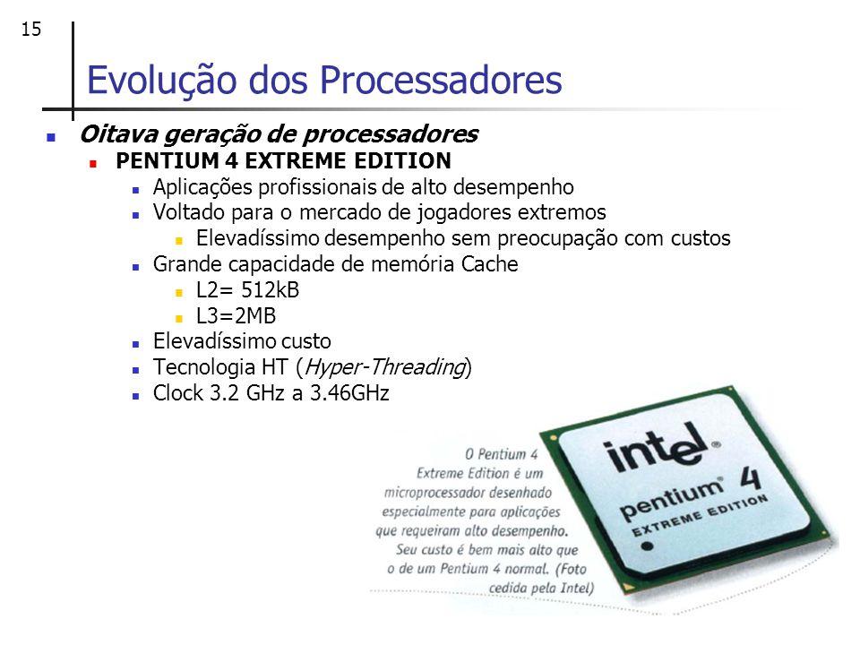 15 Oitava geração de processadores PENTIUM 4 EXTREME EDITION Aplicações profissionais de alto desempenho Voltado para o mercado de jogadores extremos