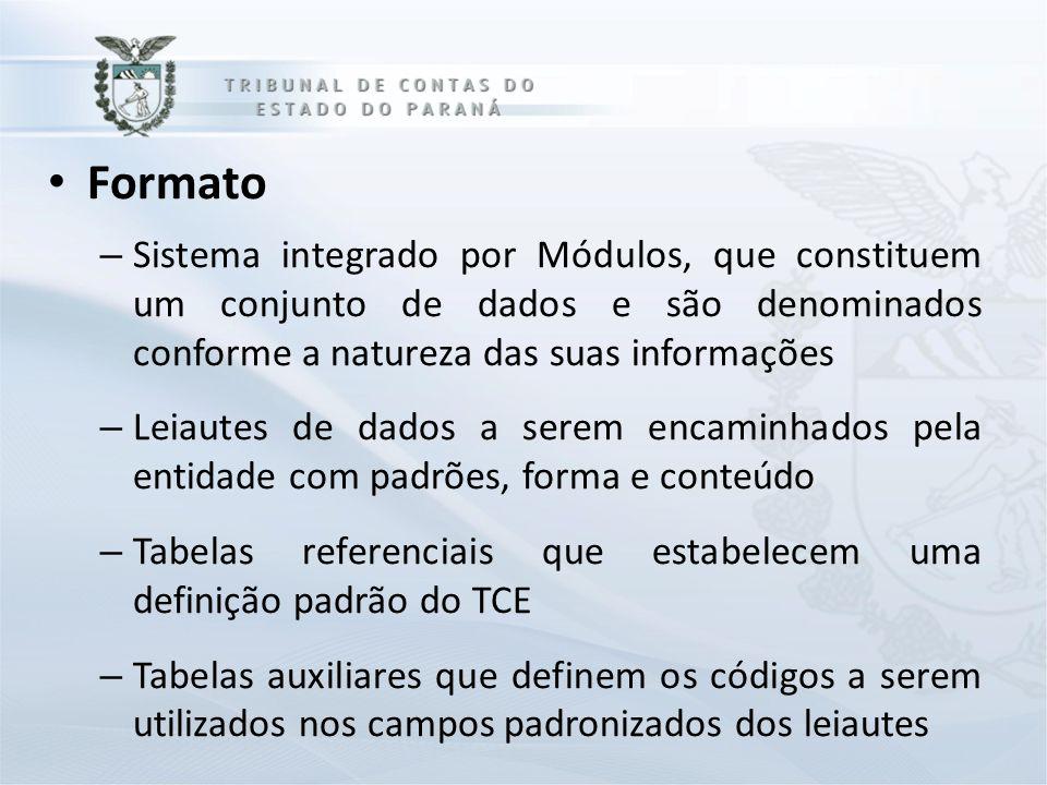 Formato – Sistema integrado por Módulos, que constituem um conjunto de dados e são denominados conforme a natureza das suas informações – Leiautes de