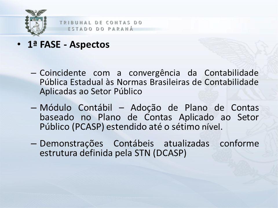 1ª FASE - Aspectos – Coincidente com a convergência da Contabilidade Pública Estadual às Normas Brasileiras de Contabilidade Aplicadas ao Setor Públic