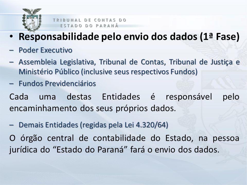 Responsabilidade pelo envio dos dados (1ª Fase) –Poder Executivo –Assembleia Legislativa, Tribunal de Contas, Tribunal de Justiça e Ministério Público