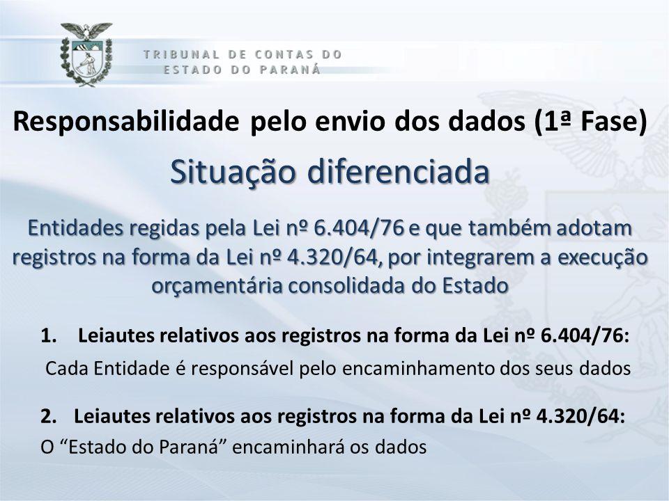 Responsabilidade pelo envio dos dados (1ª Fase) Situação diferenciada Entidades regidas pela Lei nº 6.404/76 e que também adotam registros na forma da