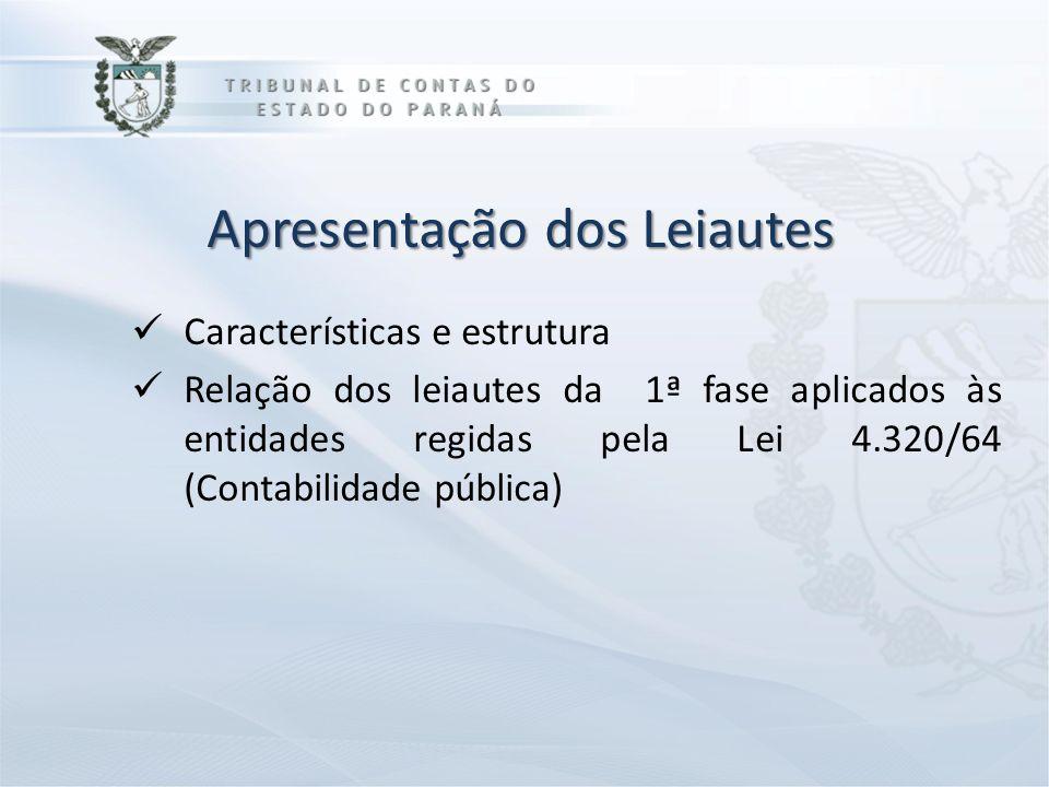 Apresentação dos Leiautes Características e estrutura Relação dos leiautes da 1ª fase aplicados às entidades regidas pela Lei 4.320/64 (Contabilidade
