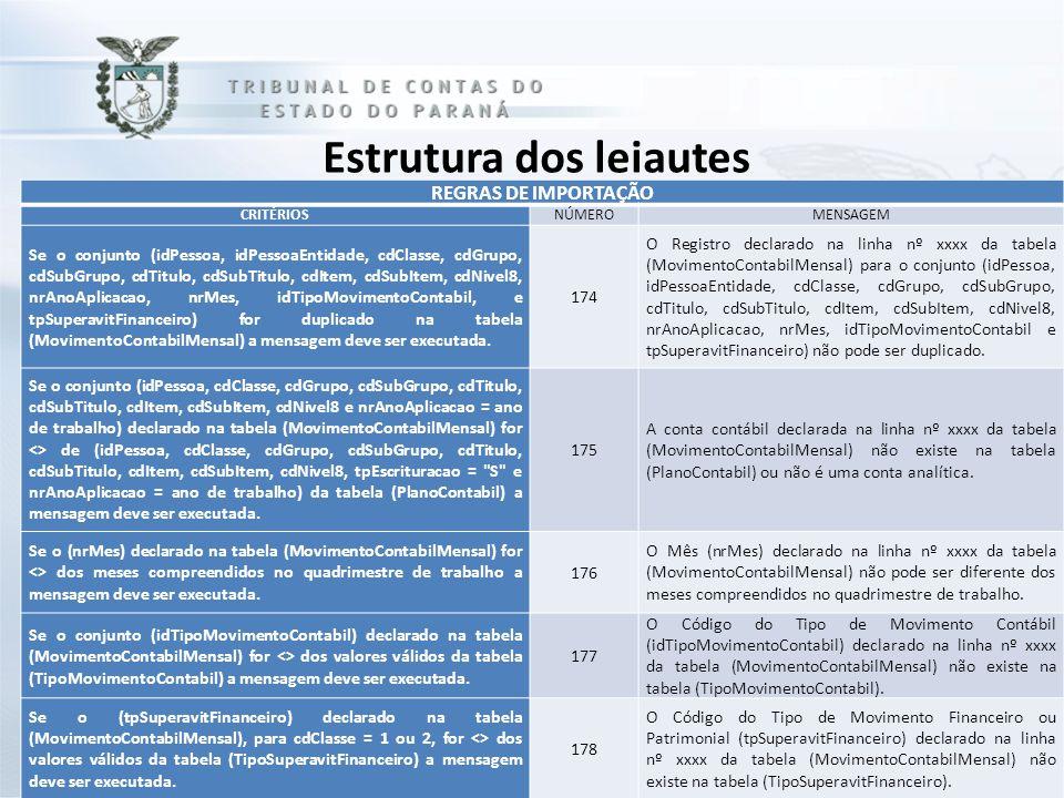 Estrutura dos leiautes REGRAS DE IMPORTAÇÃO CRITÉRIOSNÚMEROMENSAGEM Se o conjunto (idPessoa, idPessoaEntidade, cdClasse, cdGrupo, cdSubGrupo, cdTitulo