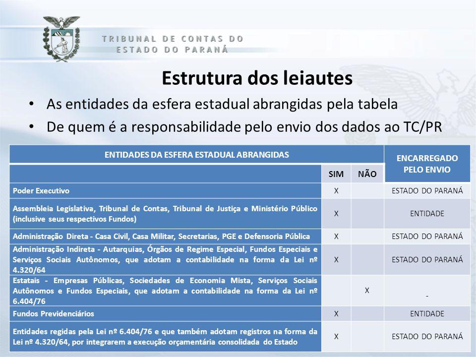 Estrutura dos leiautes As entidades da esfera estadual abrangidas pela tabela De quem é a responsabilidade pelo envio dos dados ao TC/PR ENTIDADES DA