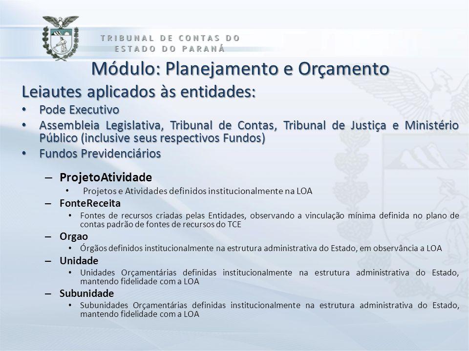 Módulo: Planejamento e Orçamento Leiautes aplicados às entidades: Pode Executivo Pode Executivo Assembleia Legislativa, Tribunal de Contas, Tribunal d