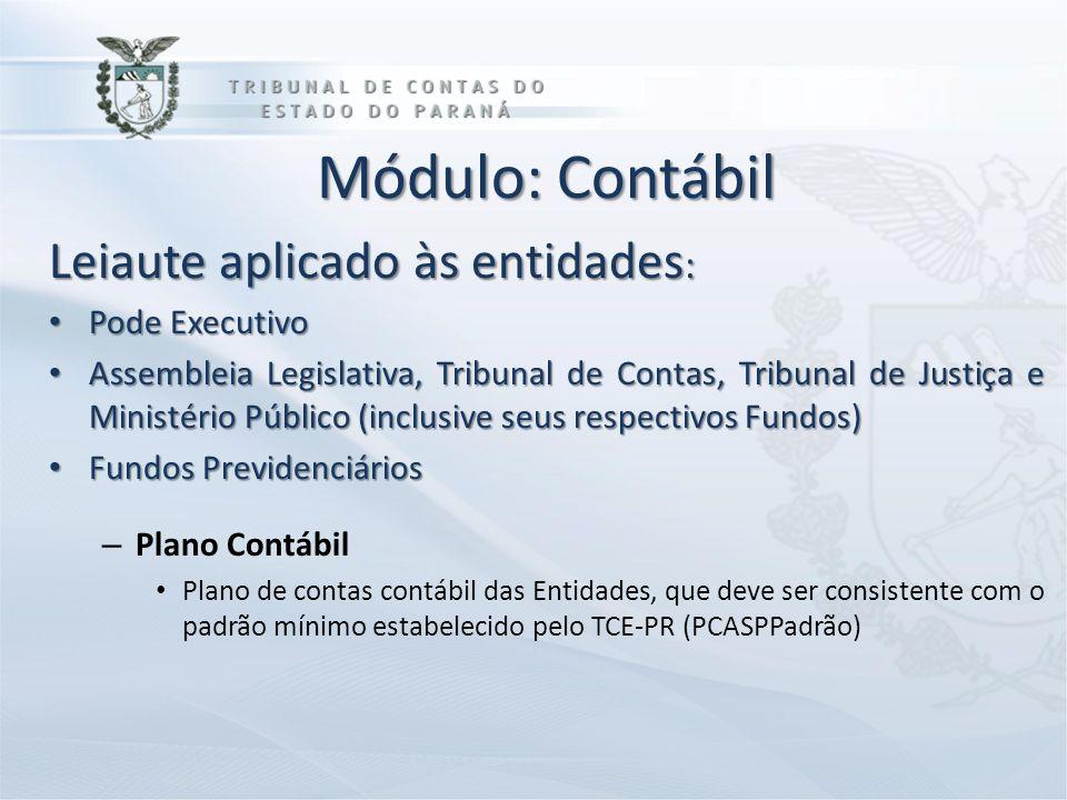 Módulo: Contábil Leiaute aplicado às entidades : Pode Executivo Pode Executivo Assembleia Legislativa, Tribunal de Contas, Tribunal de Justiça e Minis