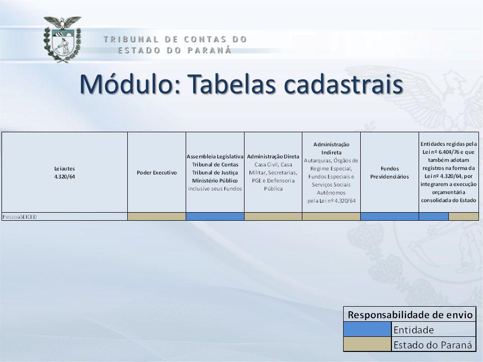 Módulo: Tabelas cadastrais