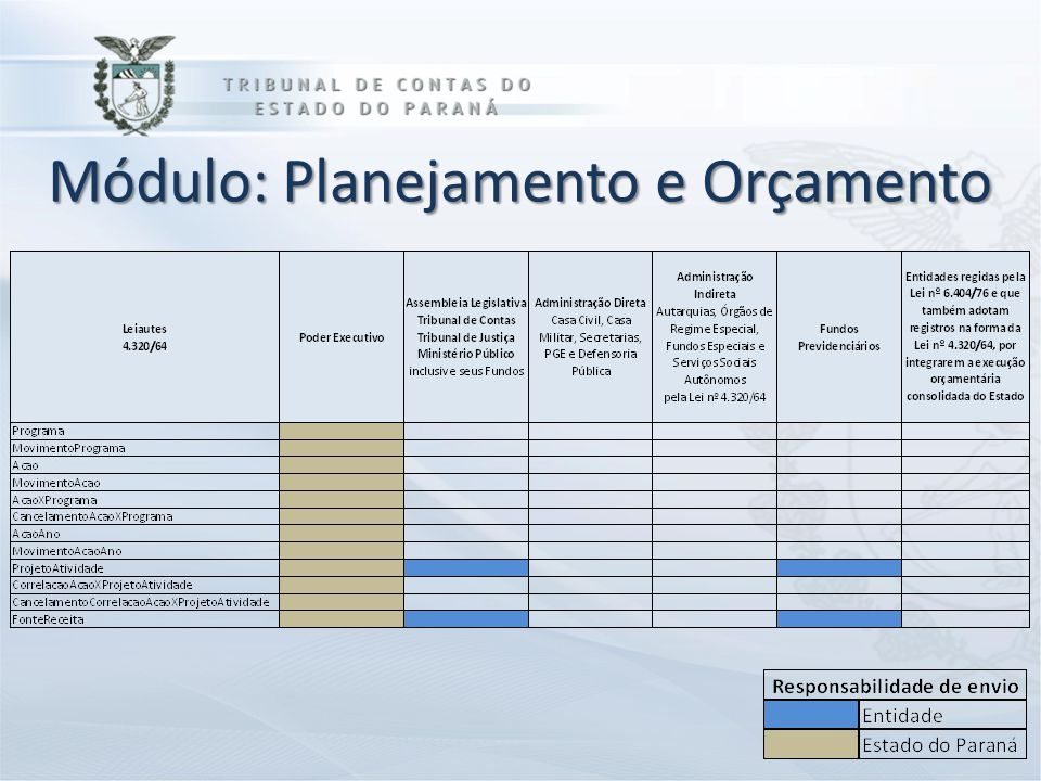 Módulo: Planejamento e Orçamento