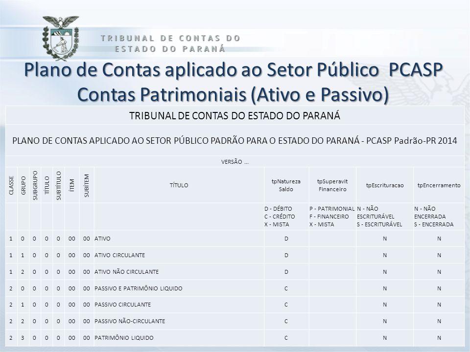Plano de Contas aplicado ao Setor Público PCASP Contas Patrimoniais (Ativo e Passivo) TRIBUNAL DE CONTAS DO ESTADO DO PARANÁ PLANO DE CONTAS APLICADO