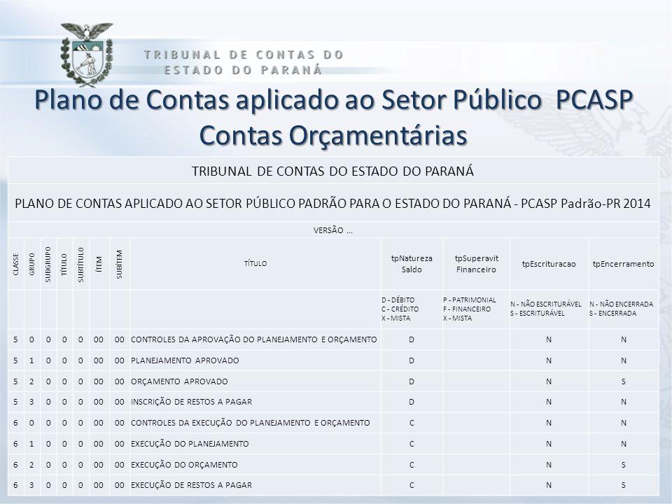 Plano de Contas aplicado ao Setor Público PCASP Contas Orçamentárias TRIBUNAL DE CONTAS DO ESTADO DO PARANÁ PLANO DE CONTAS APLICADO AO SETOR PÚBLICO