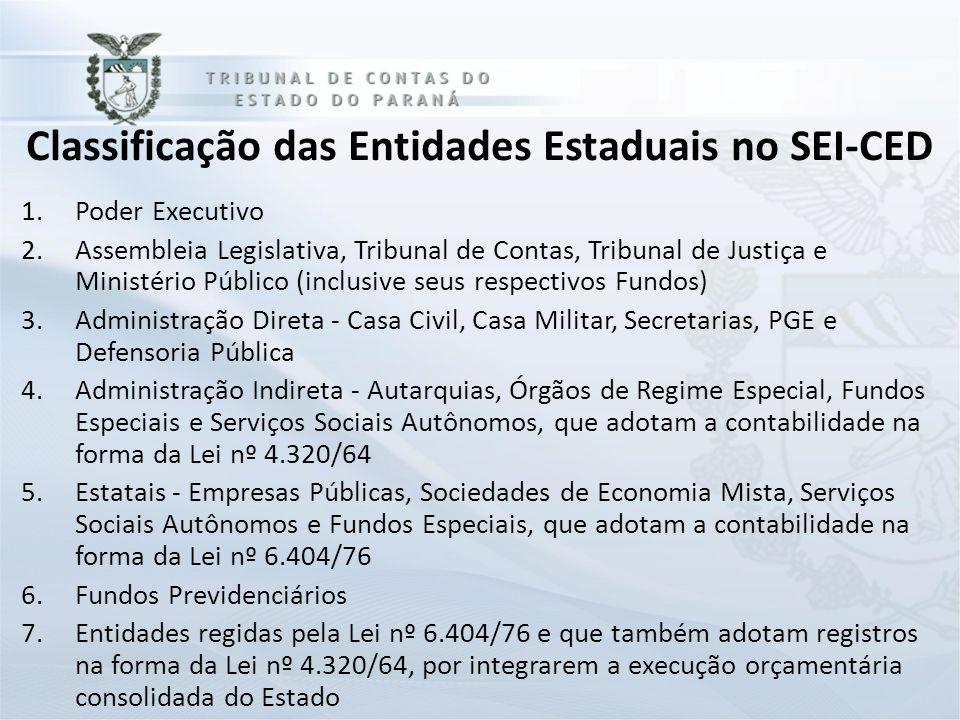 Classificação das Entidades Estaduais no SEI-CED 1.Poder Executivo 2.Assembleia Legislativa, Tribunal de Contas, Tribunal de Justiça e Ministério Públ
