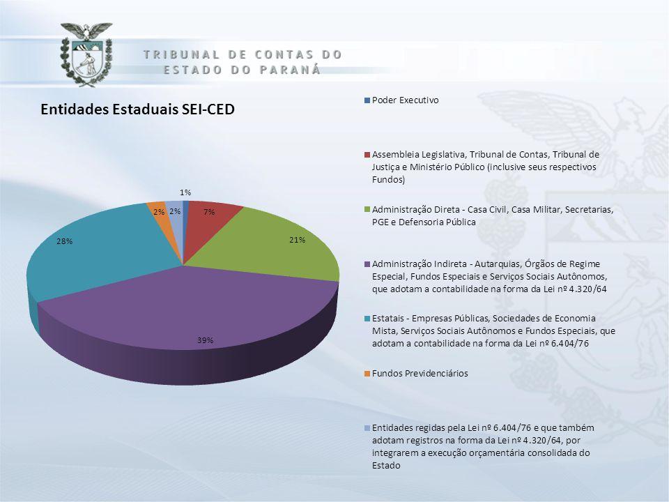 DadosSEI-CED Prestação de Contas Governo Prestação de Contas Entidades DCASP Relatórios de Gestão Fiscal Escrituração 4.320/64 Escrituração 6.404/76