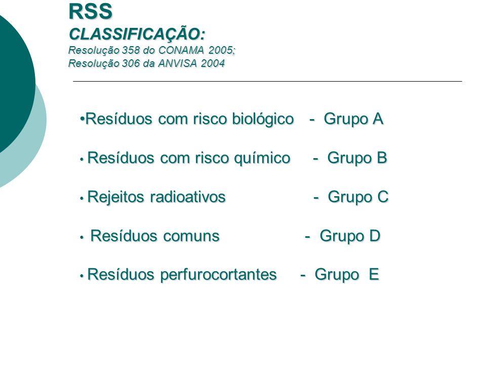 RESPONSABILIDADES RESPONSABILIDADES Capitulo IV –Art.2 RDC 306/ANVISA- Compete aos serviços geradores de RSS: 2.4 - Prover a capacitação e o treinamen