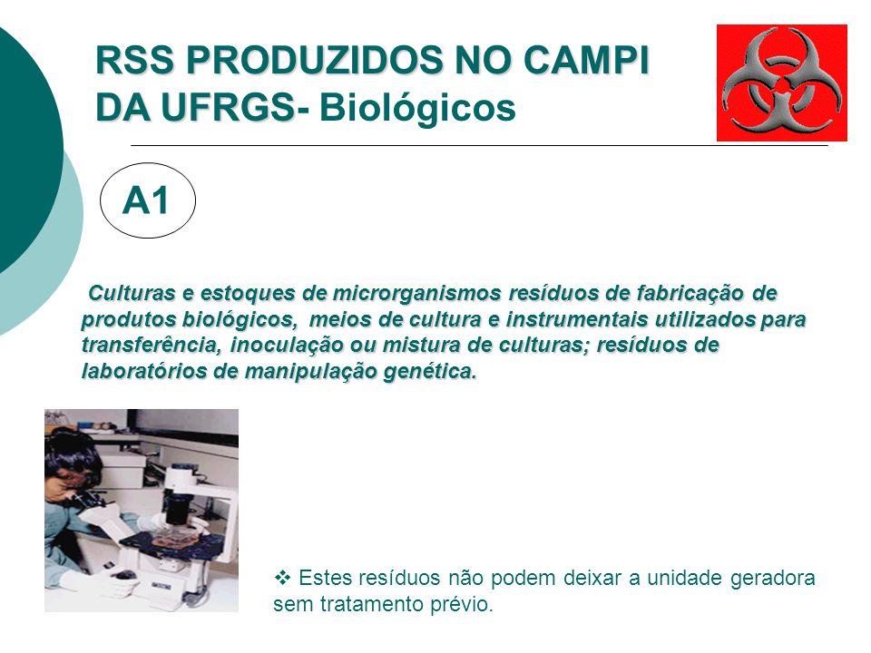 RSS CLASSIFICAÇÃO: Resolução 358 do CONAMA 2005; Resolução 306 da ANVISA 2004 Resíduos com risco biológico - Grupo AResíduos com risco biológico - Gru