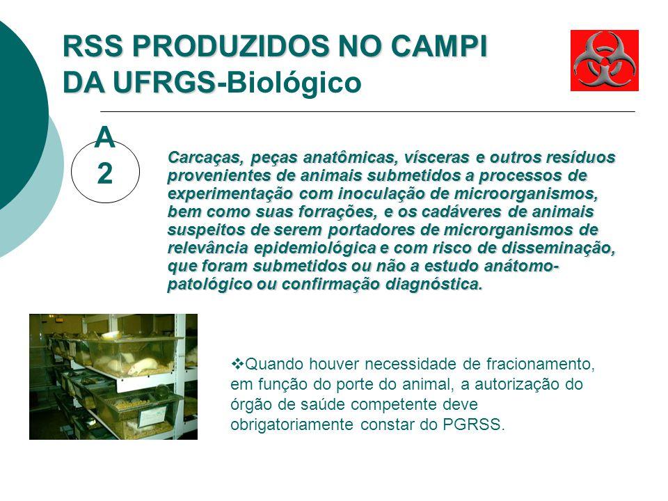 Culturas e estoques de microrganismos resíduos de fabricação de produtos biológicos, meios de cultura e instrumentais utilizados para transferência, i