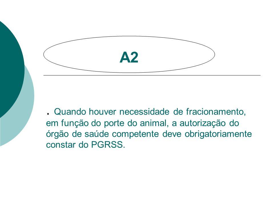 A2A2 Carcaças, peças anatômicas, vísceras e outros resíduos provenientes de animais submetidos a processos de experimentação com inoculação de microor
