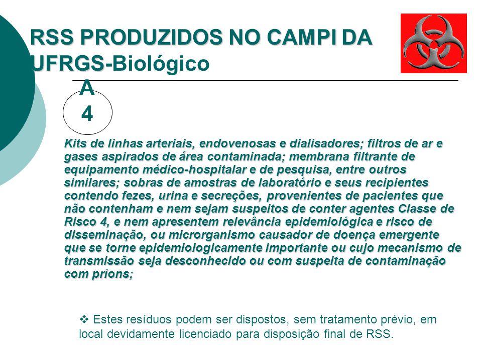 RSS PRODUZIDOS NO CAMPI DA UFRGS RSS PRODUZIDOS NO CAMPI DA UFRGS- Biológico Peças anatômicas (membros) do ser humano; produto de fecundação sem sinai